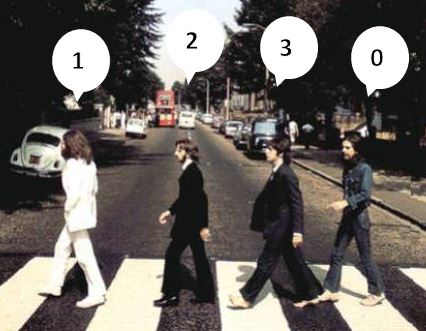 counting by fours - Abbey Road