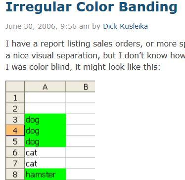 DDOE irregular banding